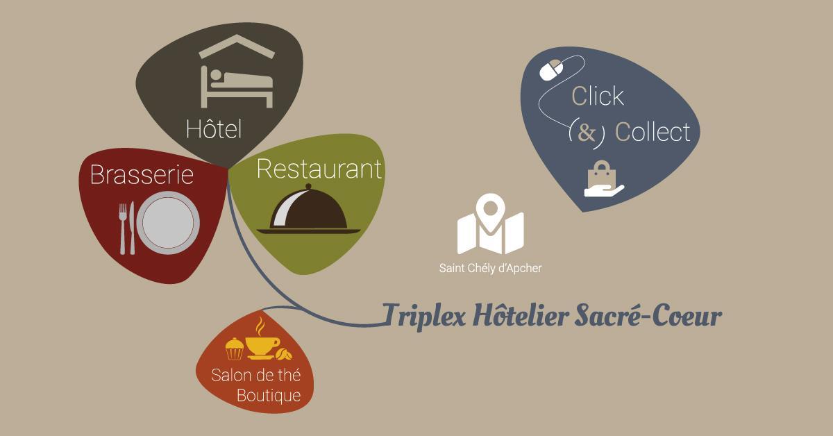 Newsletter triplex hotelier sacre coeur
